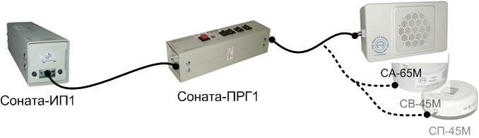 """Для  """"программирования """" генераторов-излучателей при помощи изделия  """"Соната-ПРГ1 """" необходимо собрать схему..."""