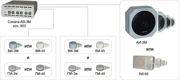 """Рис.1. Схема подключения излучателей системы виброакустической и акустической защиты  """"Соната-АВ """" модель 3М."""